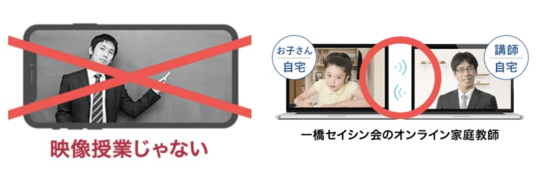 オンライン家庭教師サービスの画像