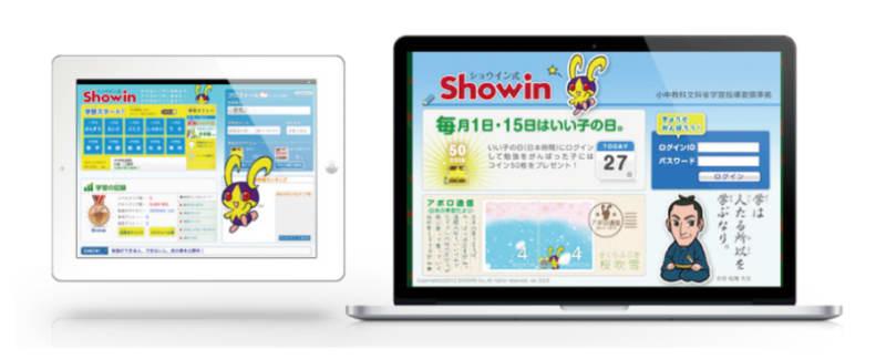 Showinシステムの画像