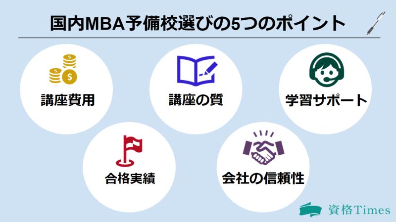 MBA予備校の選び方の画像
