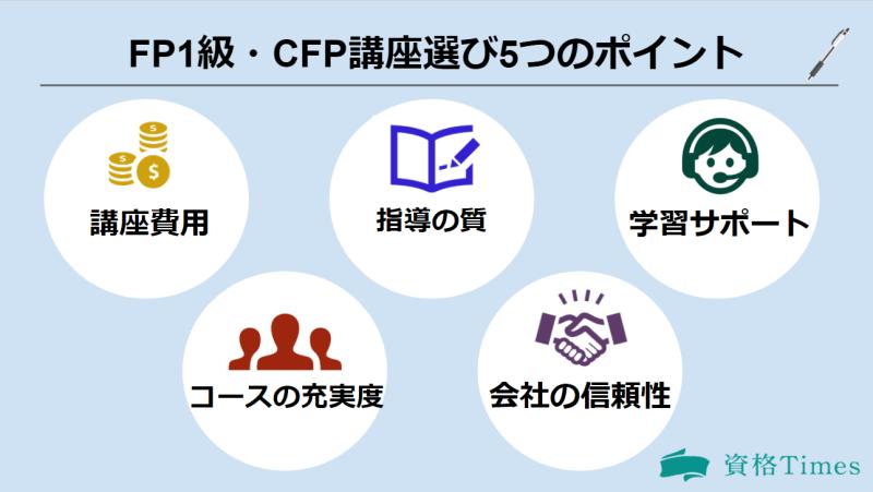 FP1級講座の選び方