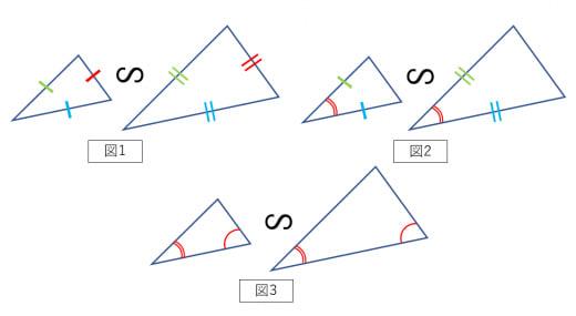 三角形の相似条件