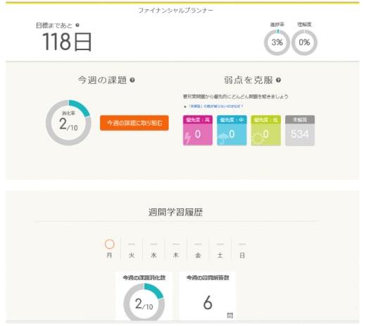 合格デジタルサポートの学習進捗管理画面