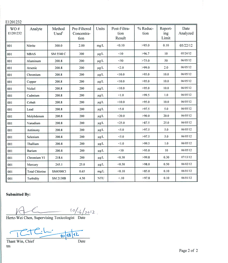 Toxicology Lab Results Page 2