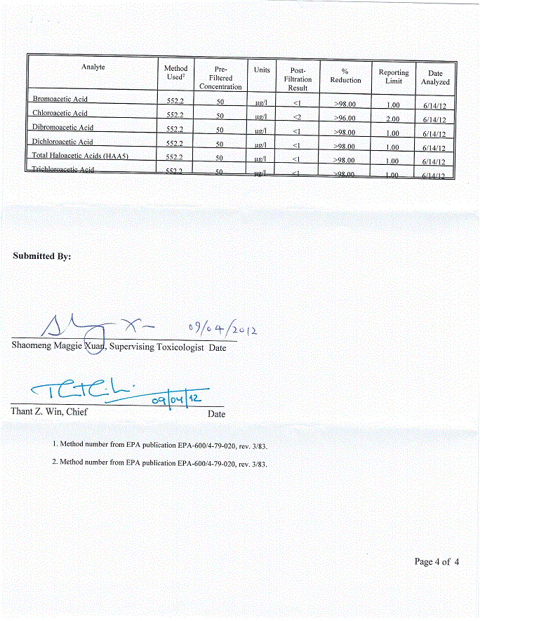 Toxicolgy Lab Results - Pesticides etc. Page 4