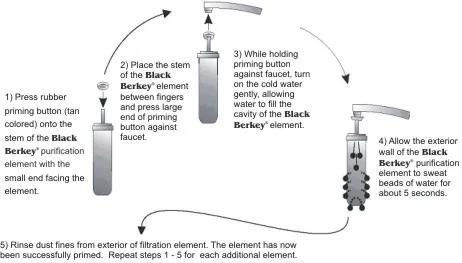 filter priming diagram