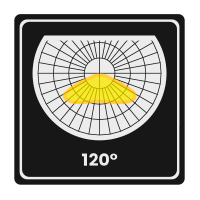 120 degree optics