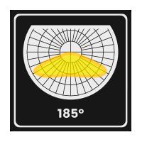 185 degree optics