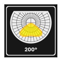200 degree optics