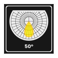 50 degree optics