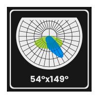 54x149 degree optics