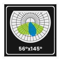 56x145 degree optics
