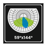 59x144 degree optics