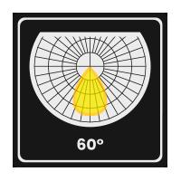 60 degree optics