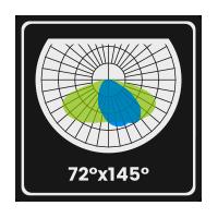 72x145 degree optics