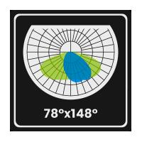 78x148 degree optics