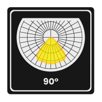 90 degree optics