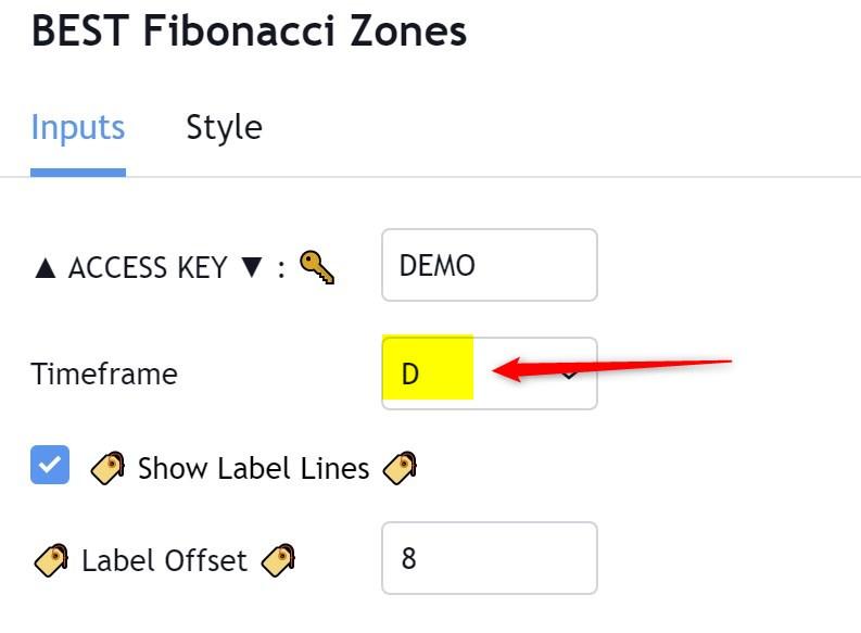 Fibonacci Daily Timeframe