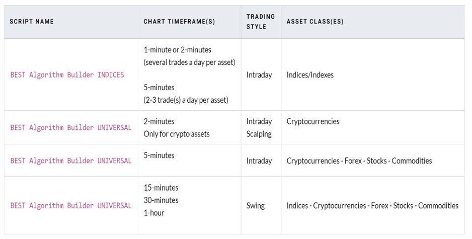 How to download your indicators on TradingView