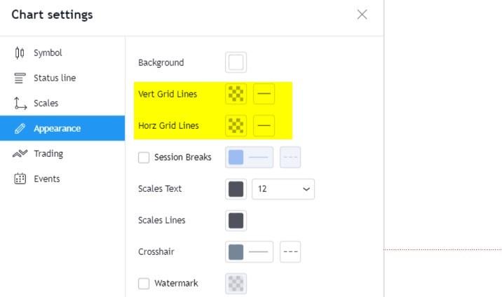 Remove the grid lines on TradingVie