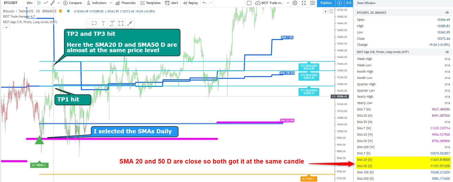 TradingView trade example using the trade manager with supports and resistances