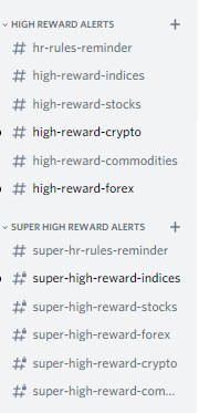 Discord Best Trading Indicator channels