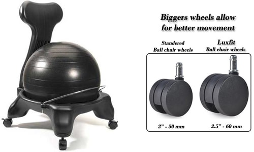 Exercise_balance_ball_Chair
