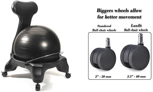 luxfit premium fitness exercise chair ball for home u0026 office 2 year warranty - Gaiam Ball Chair