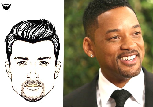 Types Of Famous Goatee Beard Styles With Por Chart ...