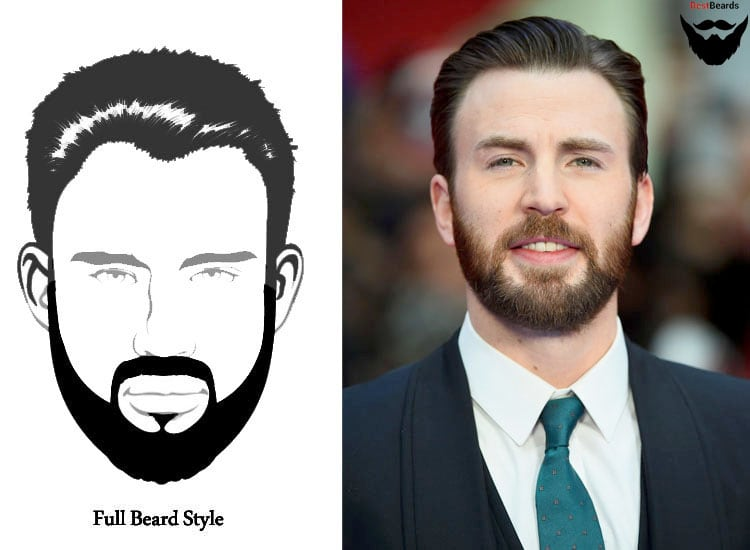 Best Facial Hair Styles Awesome The 14 Best Beard Styles For Men In 2018  Men's Care