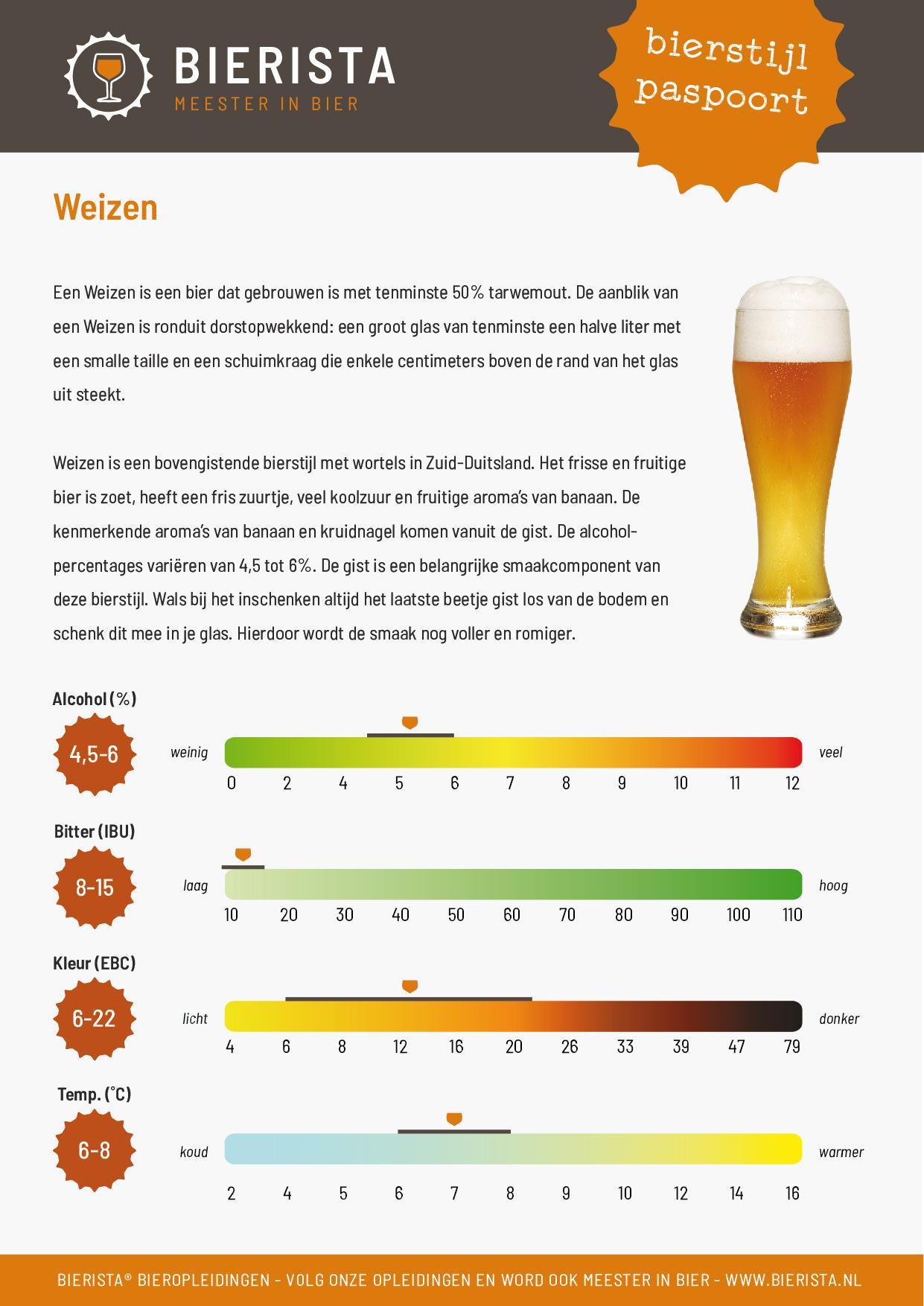 Bierpaspoort Weizen