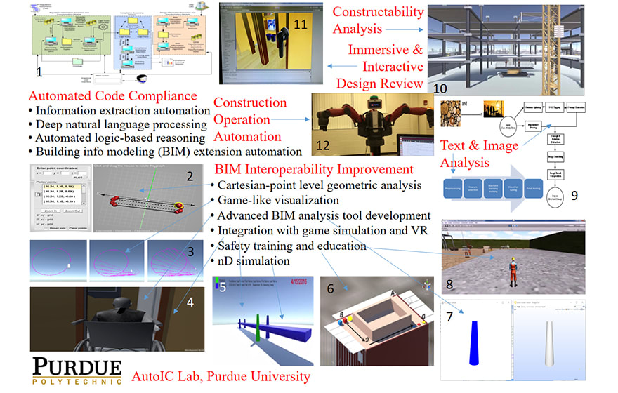 Image: Purdue's AutoIC Lab develops and leverages advanced technologies to support construction engineering and management, construction automation, and sustainable infrastructure, including BIM