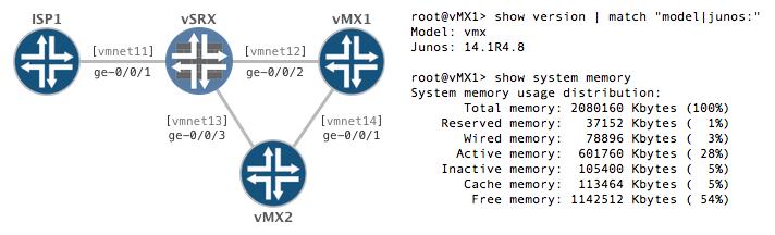 Juniper Networks virtual MX Series router (vMX) with VMware