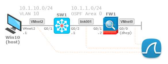 Binary Nature: VMnet and LAN Segment packet sniffer for