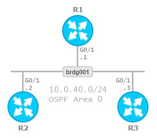 Binary Nature: Cisco IOSv Vagrant box for VMware Workstation