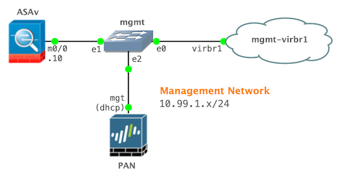 LAN Segments for VMware Workstation Pro on Windows | Binary Nature