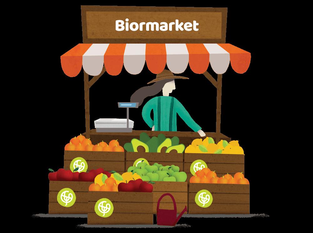 Image Biomarket Popup
