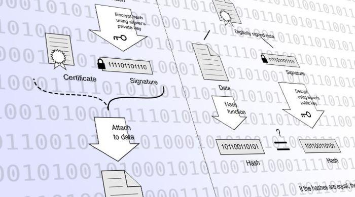 Опубликован white paper по имплементации подписей Шнорра в сети биткоина