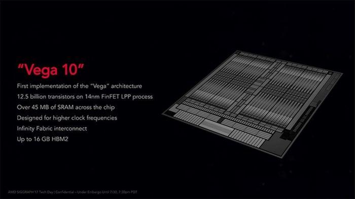 AMD представила модельный ряд видеокарт Radeon RX Vega