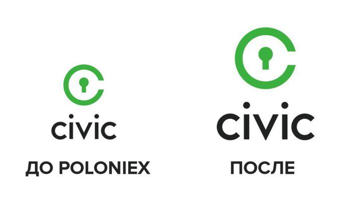Биржа Poloniex добавила поддержку токенов Civic