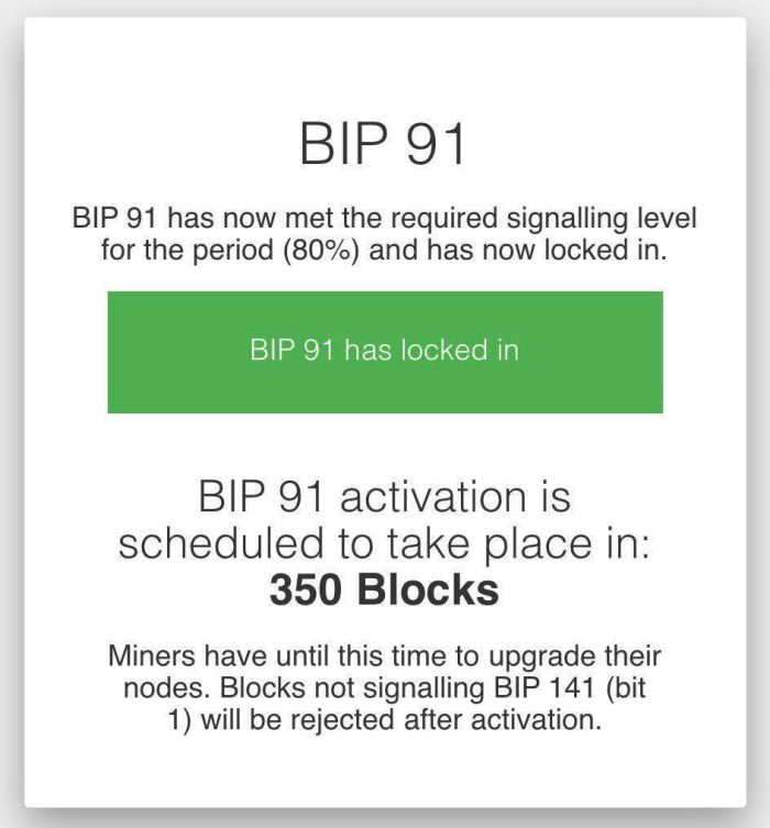 BIP91 залочен. Возможна полная активация SegWit