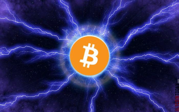 TopGuard объявил о поддержке технологии Lightning Network