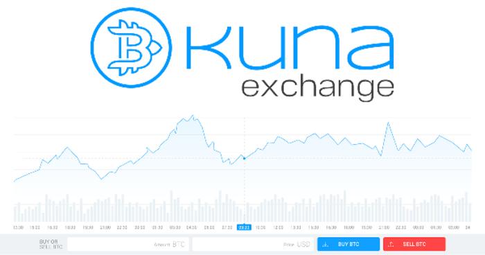 Биржа KUNA Exchange запускает второй раунд краудсейла 28 июля