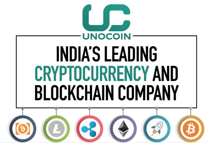 Индийский биткоин-кошелек Unocoin запустил мультивалютную криптобиржу