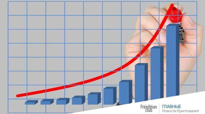 Ethereum быстро растёт и нравится большим компаниям