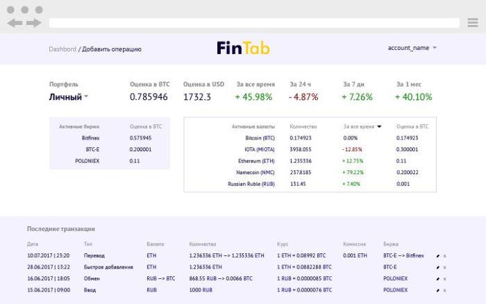 Молодая команда из Екатеринбурга создаёт систему финансового учета криптовалюты