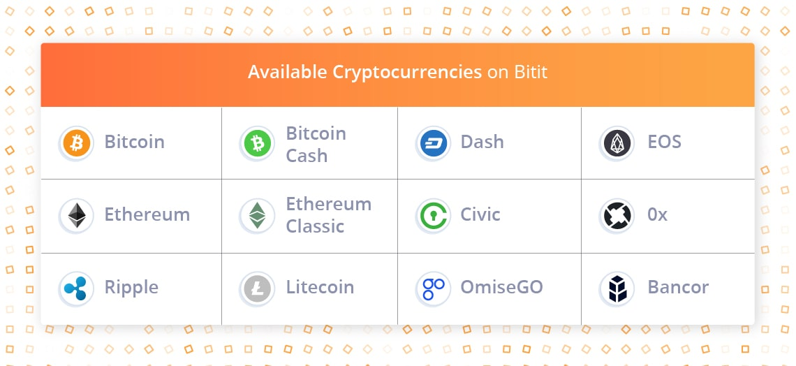 Bitit ERC20 tokens