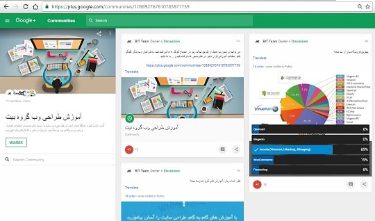 اجتماع Google Communities مدرسه بیت