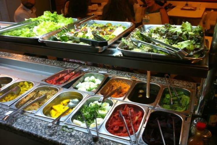Empresa à venda em Juiz de Fora/MG | Restaurante com excelente localização | Foto 1