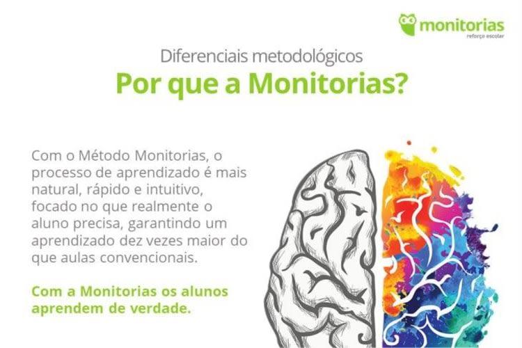 Franquia para empreender em São Paulo/SP | Monitorias | Foto 3