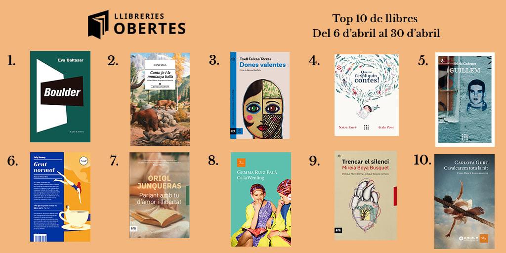 Sant Jordi 2020 - books